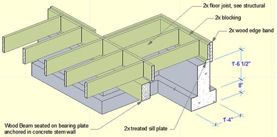 ArchiCAD, foundation cutaway using a marquee