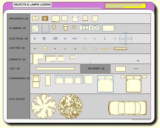 ArchiCAD MasterTemplate Objects and Legends
