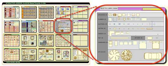 Interactive Legends of Visual Favorites in ArchiCAD